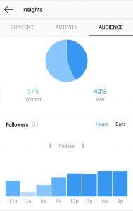 Beralih ke Instagram Bisnis